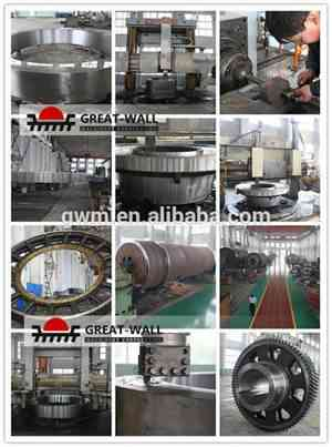 Great Wall Machinery supply spare parts  service