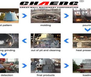 The material and process of CHAENG Slag pot