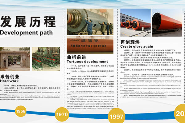 Xinxiang Great Wall Mining Machinery Create greater prosperity in 1998-2010