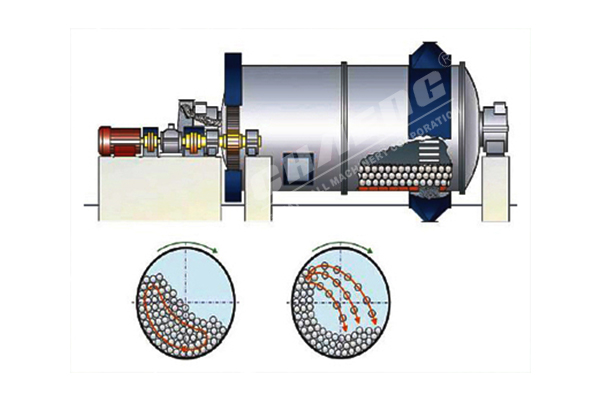 Correct use of ball mill steel grinding balls