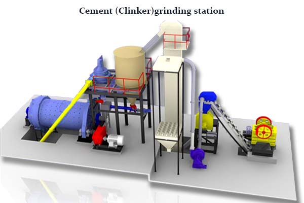 Cement Grinding Station (ball mill system)