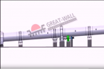 Great Wall Rotary Kiln Working principle swf