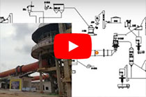 rotary kilns are used in Cement Plant,Clinker Grinding Unit, Mining,Quicklime Plant