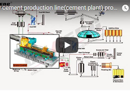 Dry cement production line(cement plant) process flow chat