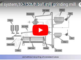 ball mill system,10-150t/h ball mill grinding mill